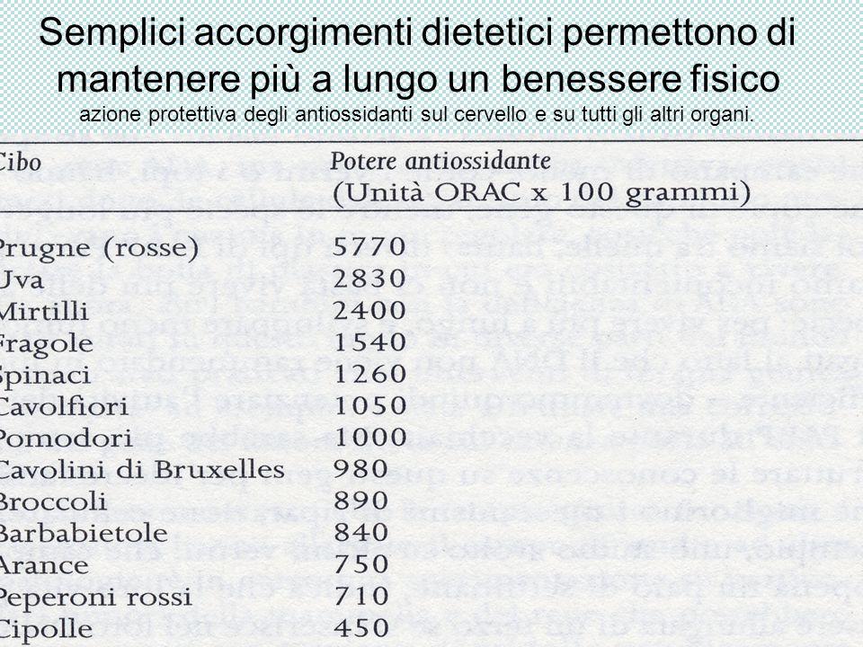 Semplici accorgimenti dietetici permettono di mantenere più a lungo un benessere fisico azione protettiva degli antiossidanti sul cervello e su tutti