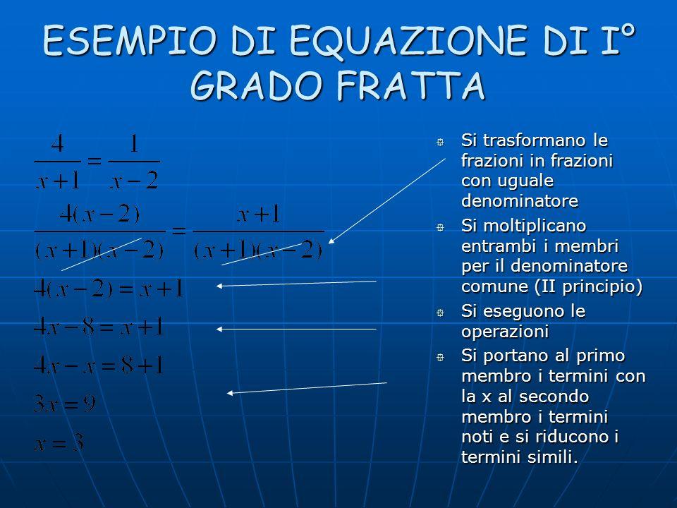 EQUAZIONI DI I°GRADO FRATTE: Un'equazione si dice fratta quando la x compare almeno una volta al denominatore. Per risolvere unequazione di I°Grado fr