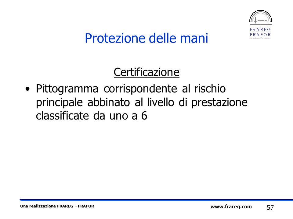 Una realizzazione FRAREG - FRAFOR 57 www.frareg.com Protezione delle mani Certificazione Pittogramma corrispondente al rischio principale abbinato al
