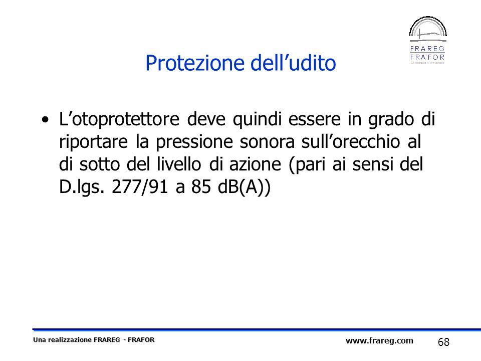 Una realizzazione FRAREG - FRAFOR 68 www.frareg.com Protezione delludito Lotoprotettore deve quindi essere in grado di riportare la pressione sonora s