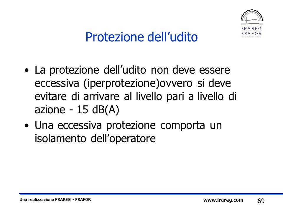 Una realizzazione FRAREG - FRAFOR 69 www.frareg.com Protezione delludito La protezione delludito non deve essere eccessiva (iperprotezione)ovvero si d
