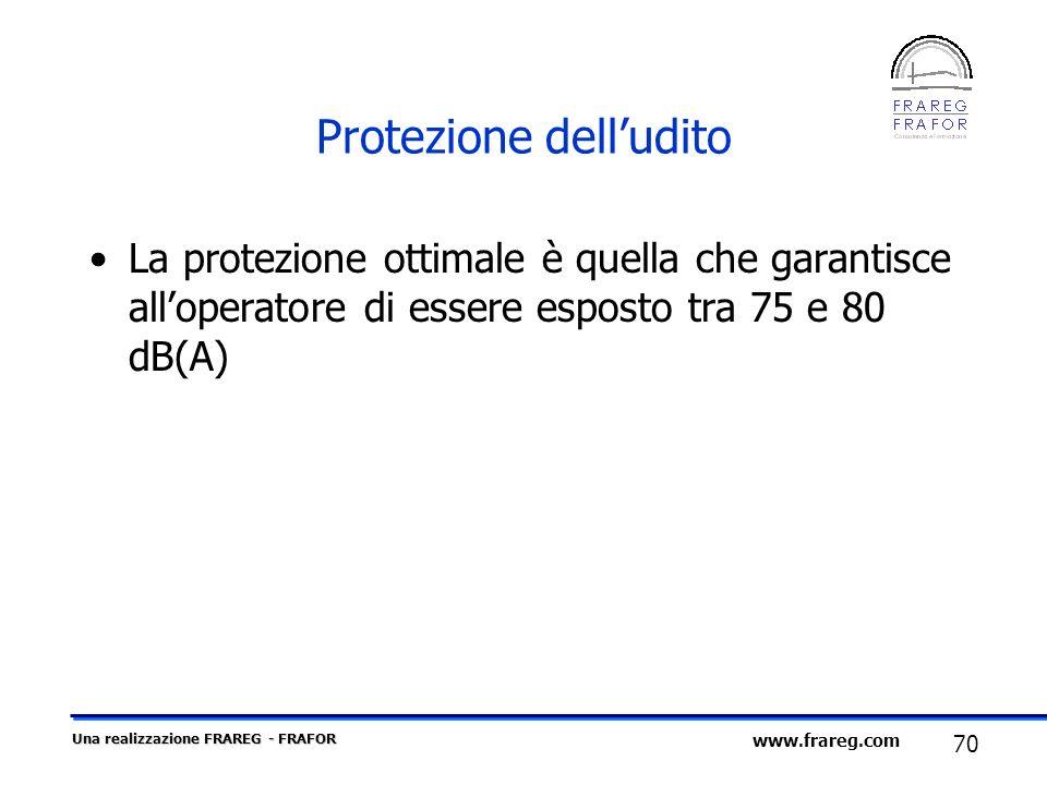 Una realizzazione FRAREG - FRAFOR 70 www.frareg.com Protezione delludito La protezione ottimale è quella che garantisce alloperatore di essere esposto