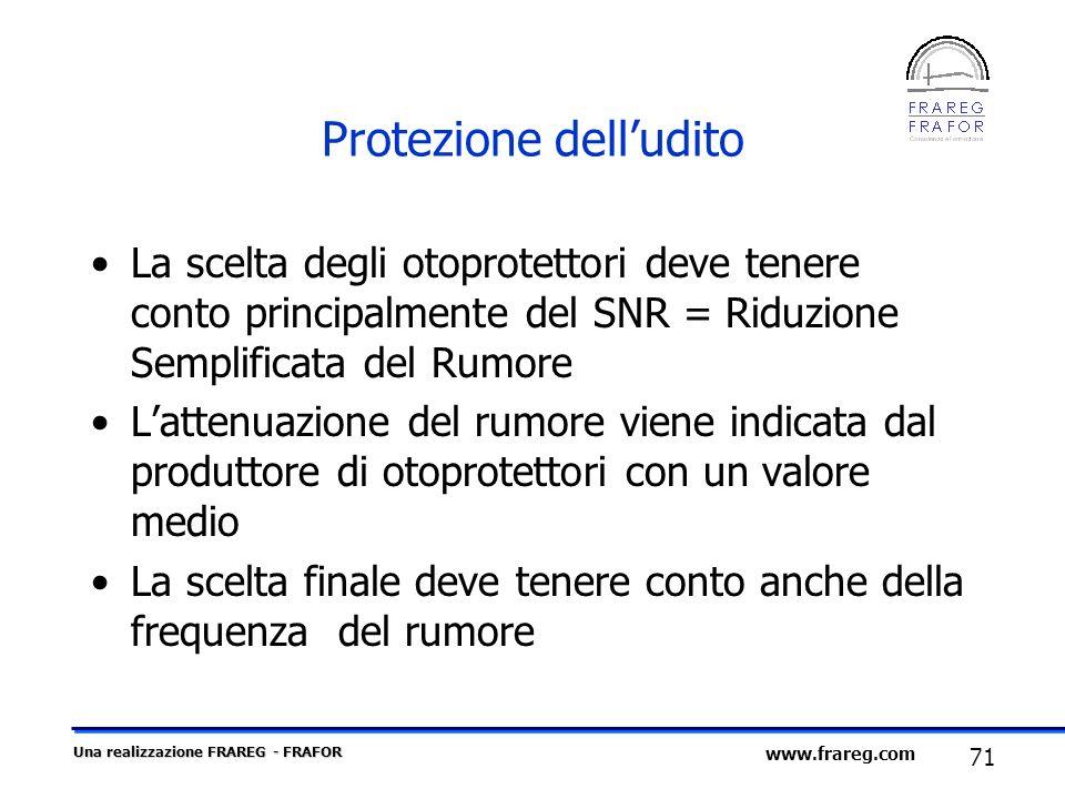 Una realizzazione FRAREG - FRAFOR 71 www.frareg.com Protezione delludito La scelta degli otoprotettori deve tenere conto principalmente del SNR = Ridu