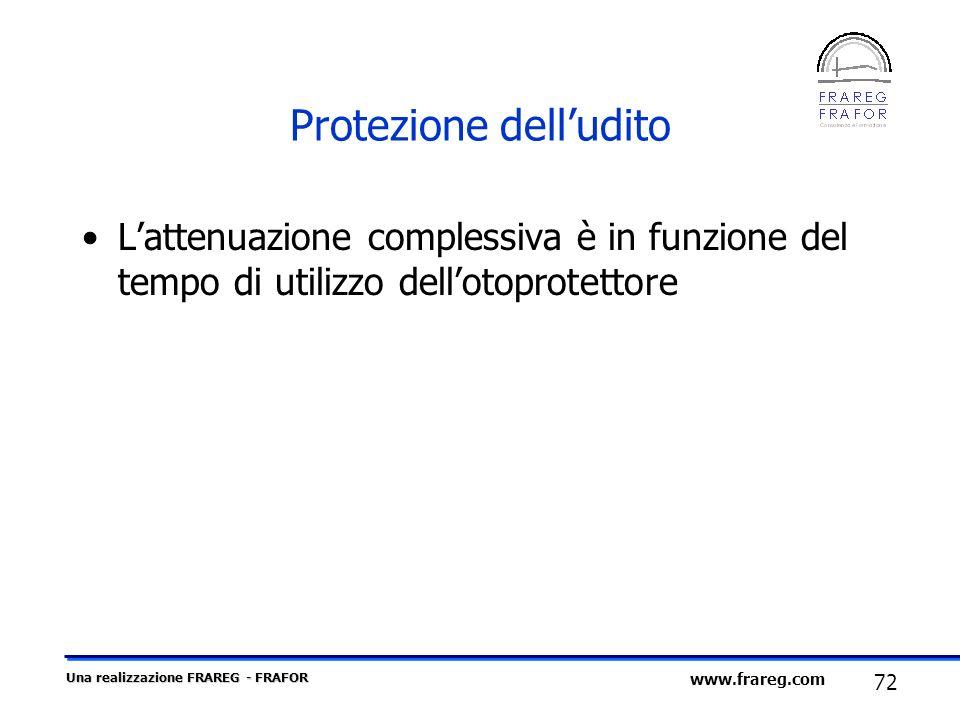Una realizzazione FRAREG - FRAFOR 72 www.frareg.com Protezione delludito Lattenuazione complessiva è in funzione del tempo di utilizzo dellotoprotetto