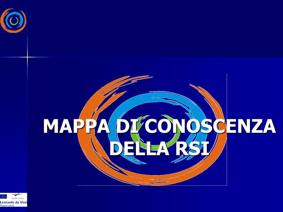 MAPPA DI CONOSCENZA DELLA RSI