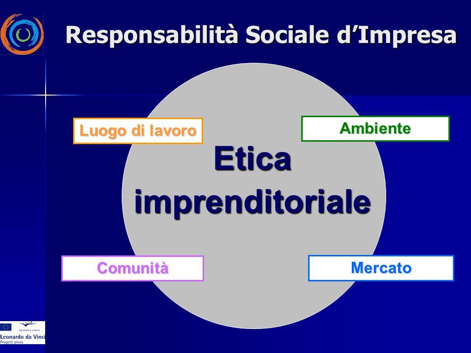 Luogo di lavoro Comunità Ambiente Mercato Etica imprenditoriale Responsabilità Sociale dImpresa