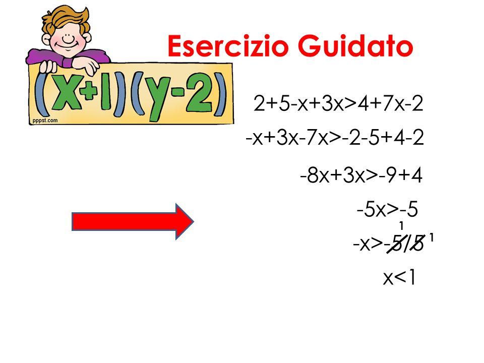 Esercizio Guidato 2+5-x+3x>4+7x-2 -x+3x-7x>-2-5+4-2 -8x+3x>-9+4 -5x>-5 -x>-5/5 x<1 1 1