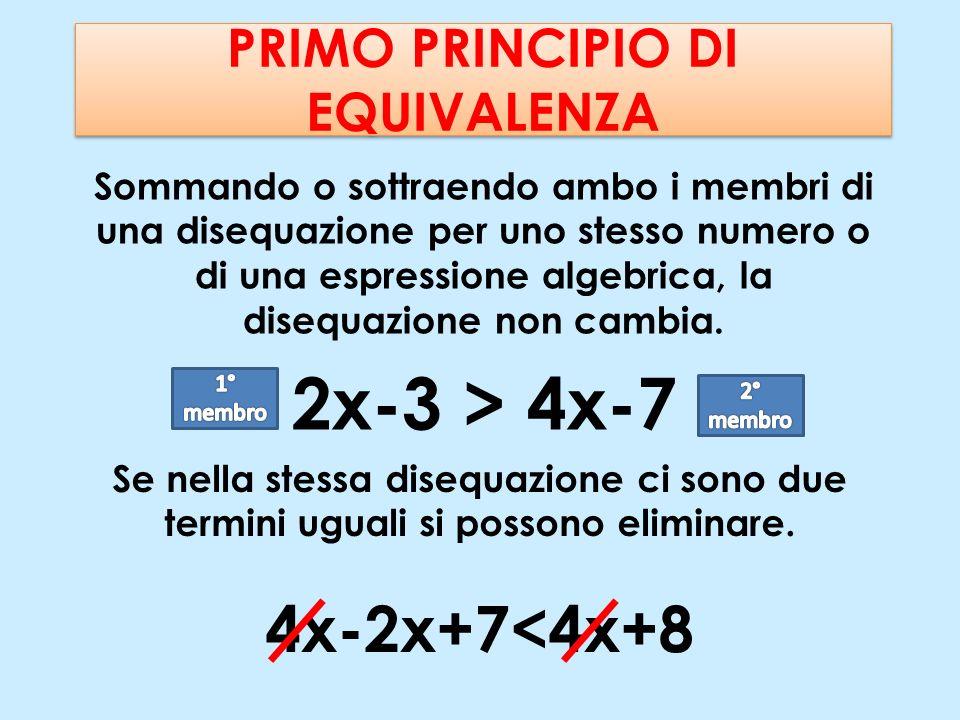 PRIMO PRINCIPIO DI EQUIVALENZA Sommando o sottraendo ambo i membri di una disequazione per uno stesso numero o di una espressione algebrica, la disequ