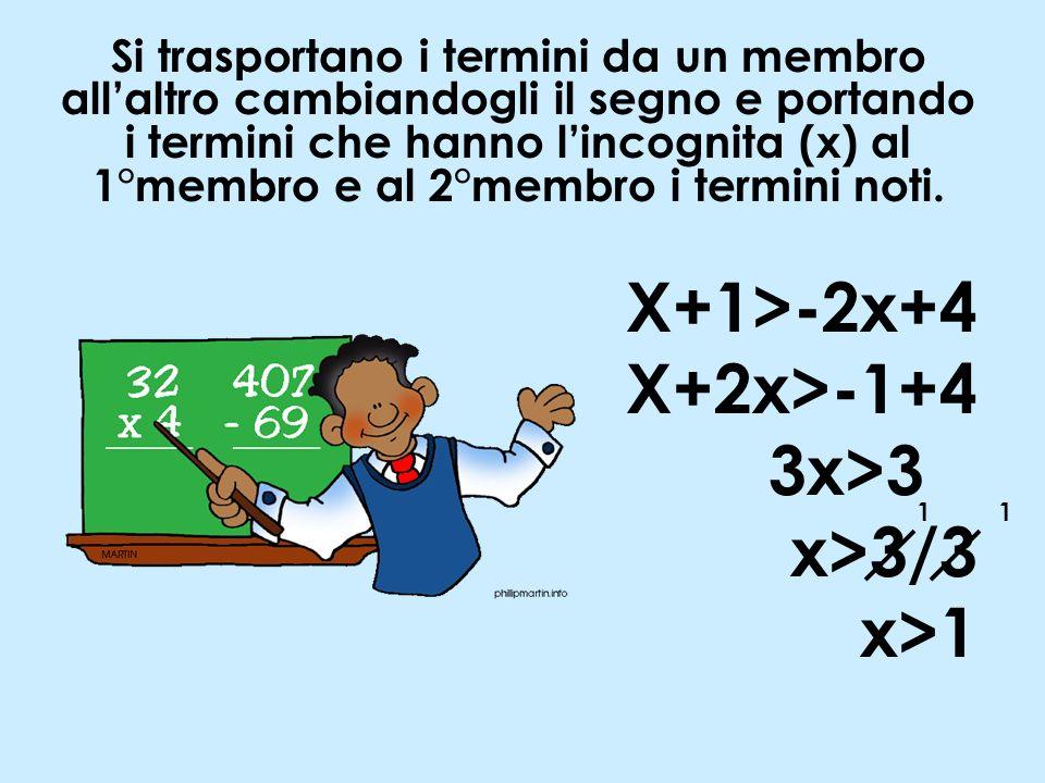 Si trasportano i termini da un membro allaltro cambiandogli il segno e portando i termini che hanno lincognita (x) al 1°membro e al 2°membro i termini