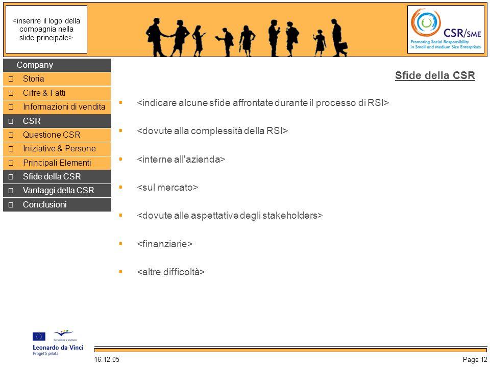16.12.05Page 12 Compagnia Storia Cifre & Fatti Informazioni di vendita CSR Sfide della CSR Vantaggi della CSR Questione CSR Iniziative & Persone Principali Elementi Conclusioni Company Sfide della CSR