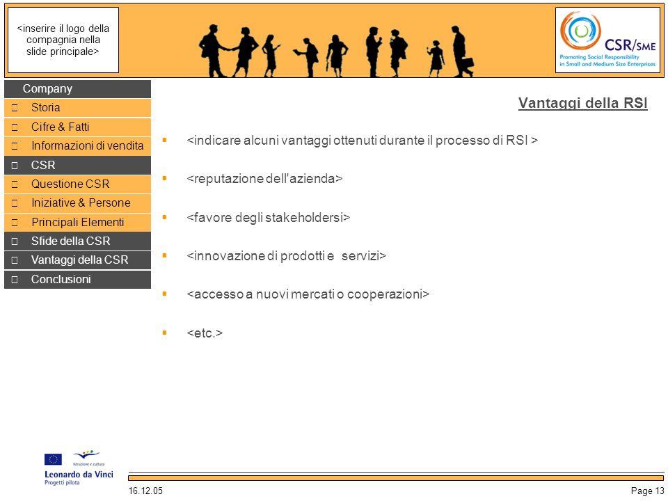 16.12.05Page 13 Compagnia Storia Cifre & Fatti Informazioni di vendita CSR Sfide della CSR Vantaggi della CSR Questione CSR Iniziative & Persone Principali Elementi Conclusioni Company Vantaggi della RSI