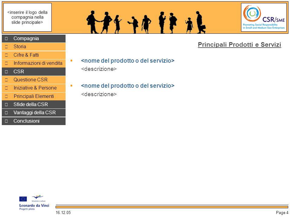 16.12.05Page 4 Compagnia Storia Cifre & Fatti Informazioni di vendita CSR Sfide della CSR Vantaggi della CSR Questione CSR Iniziative & Persone Principali Elementi Conclusioni Principali Prodotti e Servizi