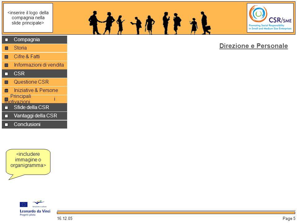 16.12.05Page 5 Compagnia Storia Cifre & Fatti Informazioni di vendita CSR Sfide della CSR Vantaggi della CSR Questione CSR Iniziative & Persone Principali Elementi Conclusioni Principali motivazioni Direzione e Personale