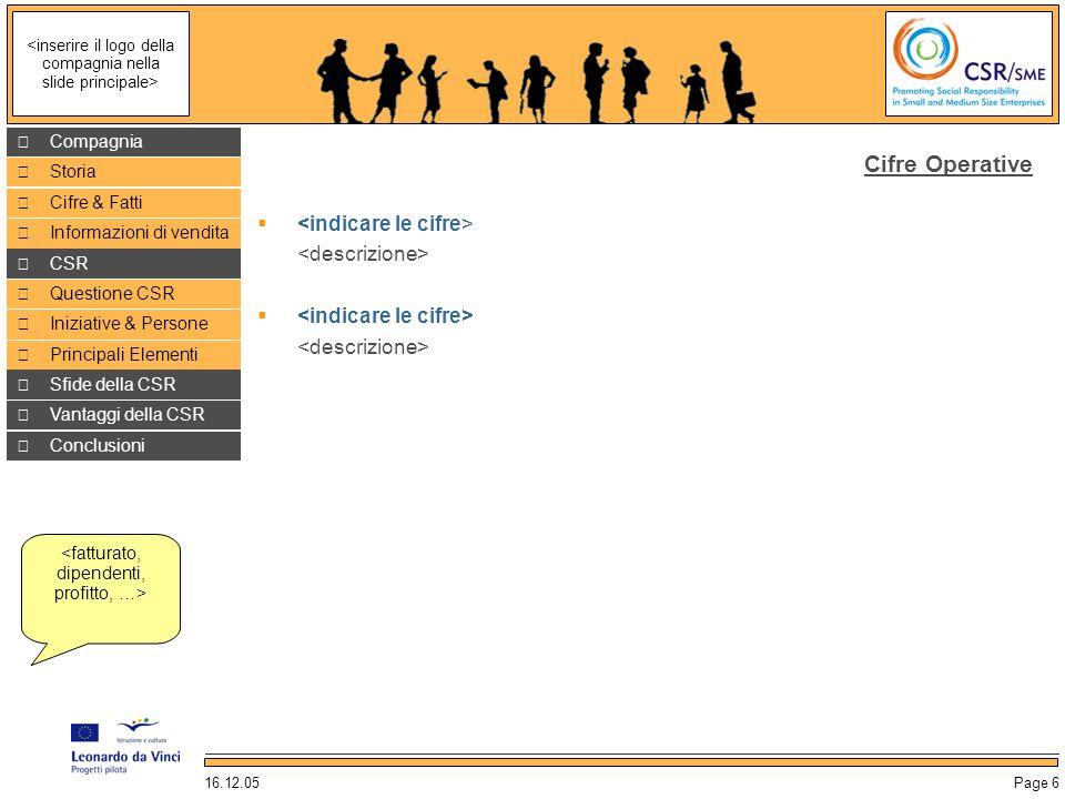 16.12.05Page 7 Compagnia Storia Cifre & Fatti Informazioni di vendita CSR Sfide della CSR Vantaggi della CSR Questione CSR Iniziative & Persone Principali Elementi Conclusioni Informazioni di Mercato
