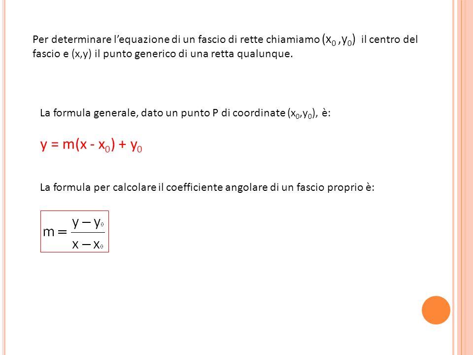 Per determinare lequazione di un fascio di rette chiamiamo (x 0,y 0 ) il centro del fascio e (x,y) il punto generico di una retta qualunque.