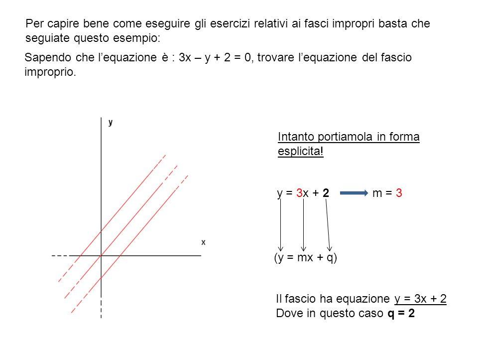 Per capire bene come eseguire gli esercizi relativi ai fasci impropri basta che seguiate questo esempio: Sapendo che lequazione è : 3x – y + 2 = 0, trovare lequazione del fascio improprio.