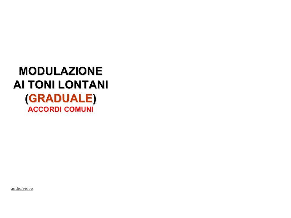 MODULAZIONE AI TONI LONTANI (GRADUALE) SUONI COMUNI audio/video