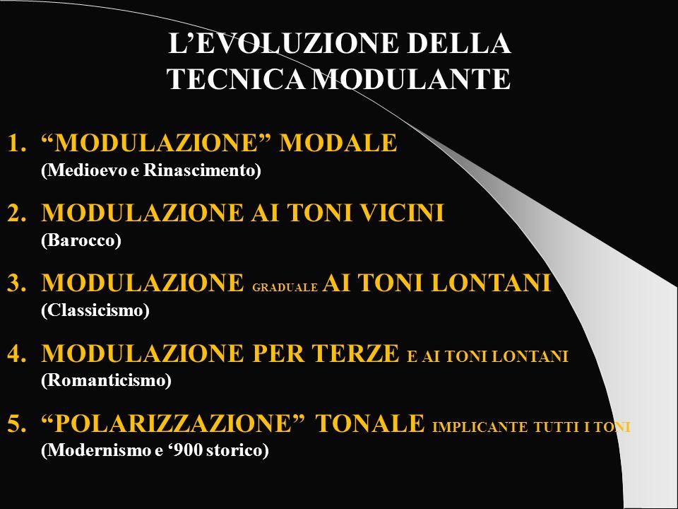 LEVOLUZIONE DELLA TECNICA MODULANTE 1.MODULAZIONE MODALE (Medioevo e Rinascimento) 2.MODULAZIONE AI TONI VICINI (Barocco) 3.MODULAZIONE GRADUALE AI TONI LONTANI (Classicismo) 4.MODULAZIONE PER TERZE E AI TONI LONTANI (Romanticismo) 5.POLARIZZAZIONE TONALE IMPLICANTE TUTTI I TONI (Modernismo e 900 storico)