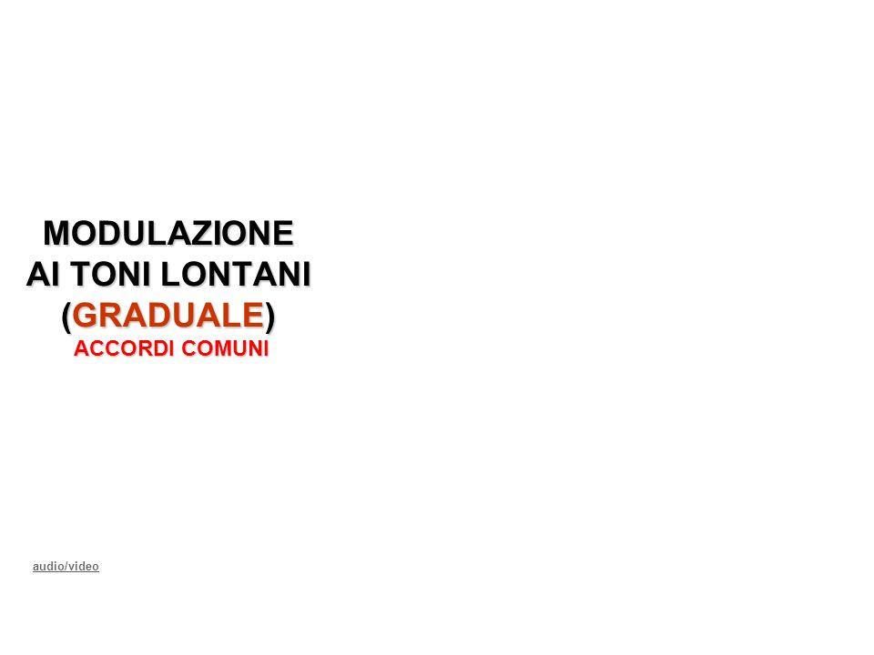 MODULAZIONE AI TONI LONTANI (GRADUALE) ACCORDI COMUNI audio/video