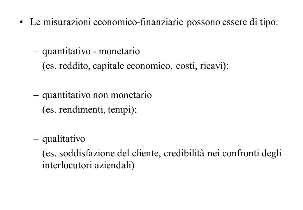 Le misurazioni economico-finanziarie possono essere di tipo: –quantitativo - monetario (es.