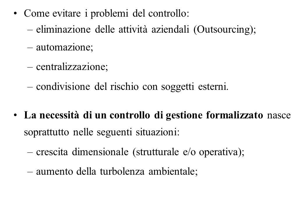 Come evitare i problemi del controllo: –eliminazione delle attività aziendali (Outsourcing); –automazione; –centralizzazione; –condivisione del rischio con soggetti esterni.