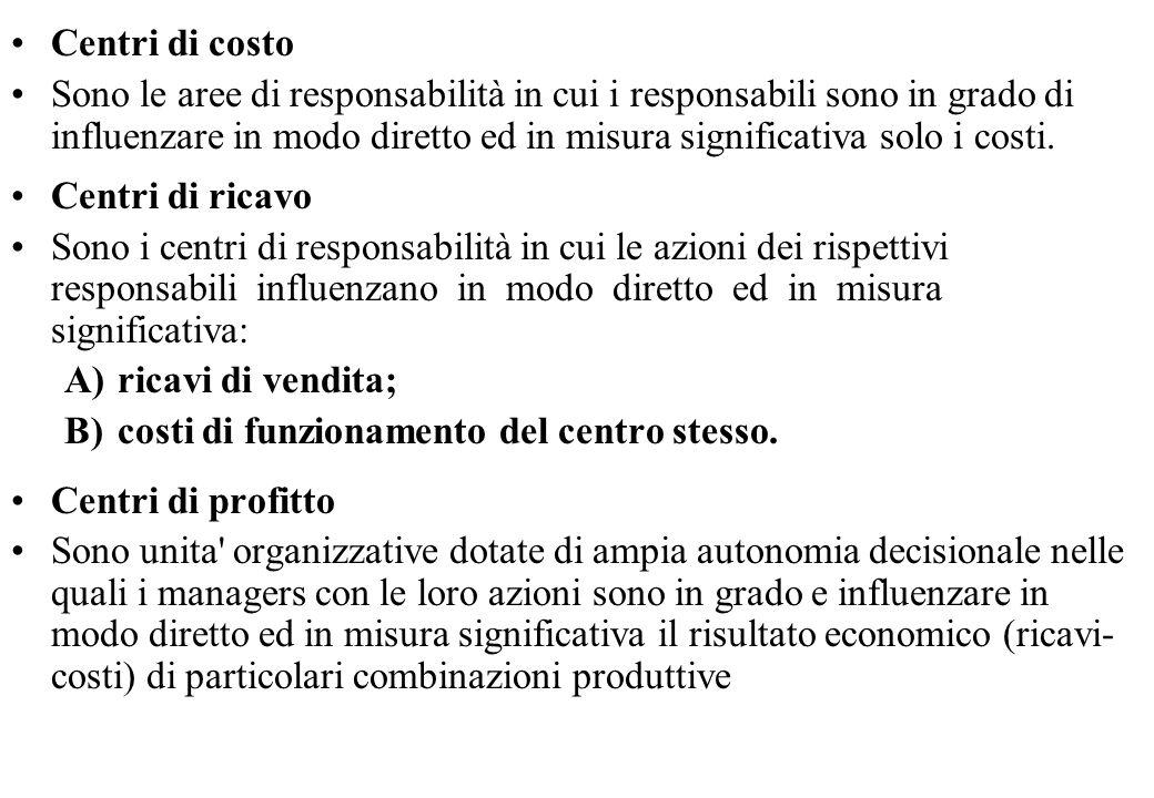 Centri di costo Sono le aree di responsabilità in cui i responsabili sono in grado di influenzare in modo diretto ed in misura significativa solo i costi.