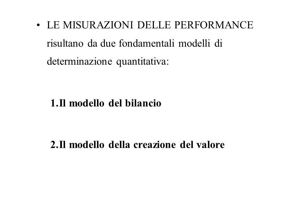 LE MISURAZIONI DELLE PERFORMANCE risultano da due fondamentali modelli di determinazione quantitativa: 1.Il modello del bilancio 2.Il modello della creazione del valore