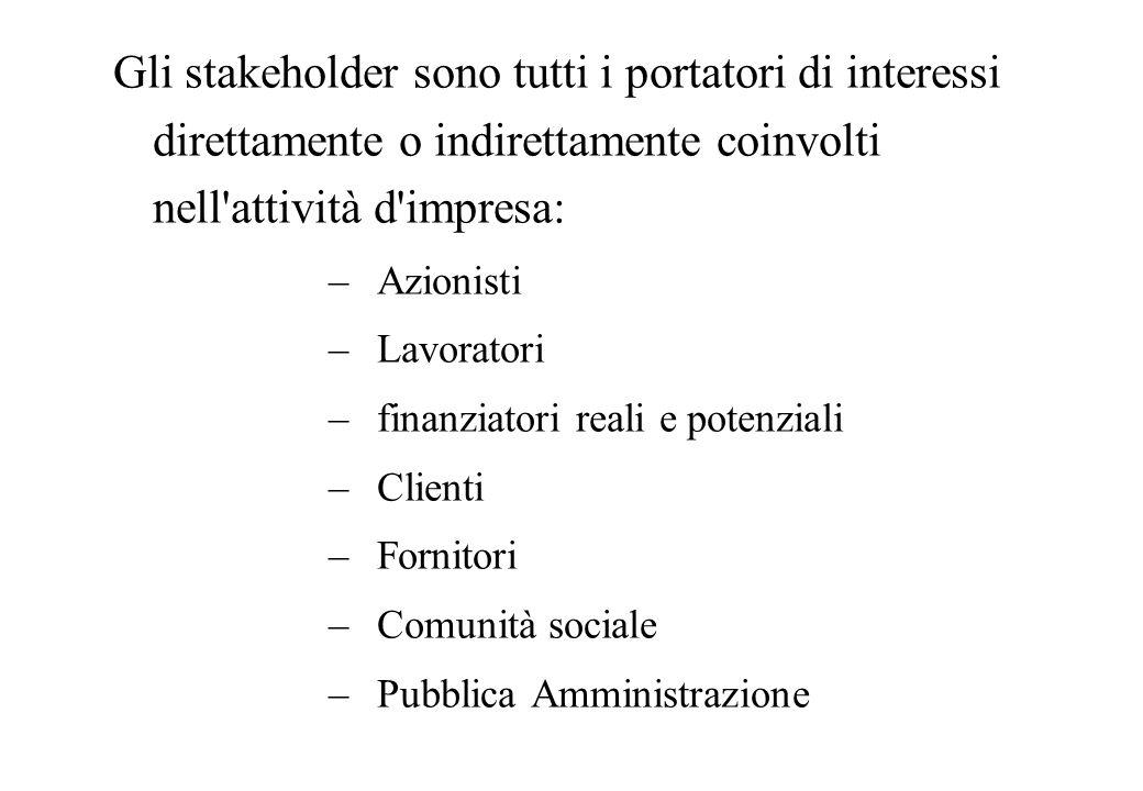 Gli stakeholder sono tutti i portatori di interessi direttamente o indirettamente coinvolti nell attività d impresa: –Azionisti –Lavoratori –finanziatori reali e potenziali –Clienti –Fornitori –Comunità sociale –Pubblica Amministrazione