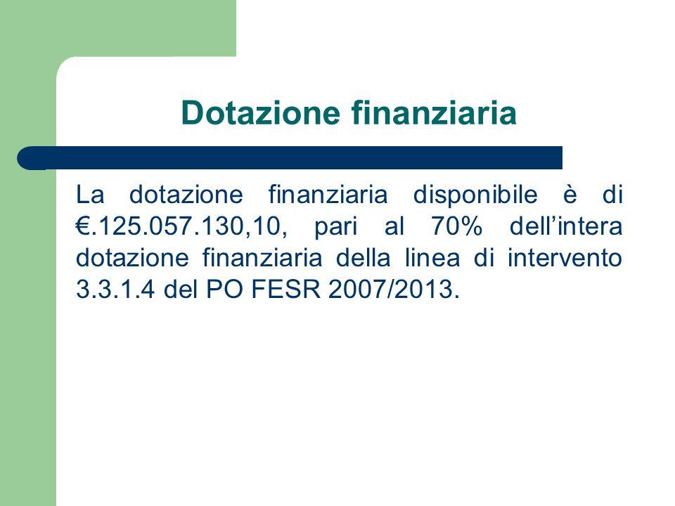 Dotazione finanziaria La dotazione finanziaria disponibile è di.125.057.130,10, pari al 70% dellintera dotazione finanziaria della linea di intervento