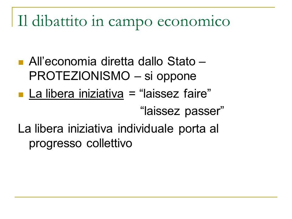 Il dibattito in campo economico Alleconomia diretta dallo Stato – PROTEZIONISMO – si oppone La libera iniziativa = laissez faire laissez passer La lib