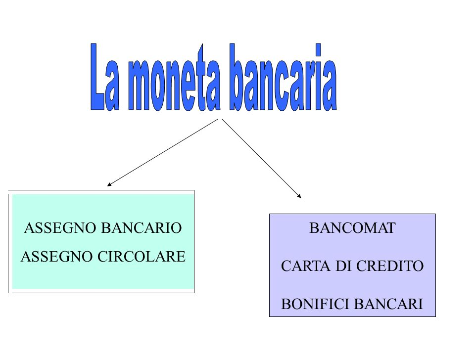 ASSEGNO BANCARIO ASSEGNO CIRCOLARE BANCOMAT CARTA DI CREDITO BONIFICI BANCARI