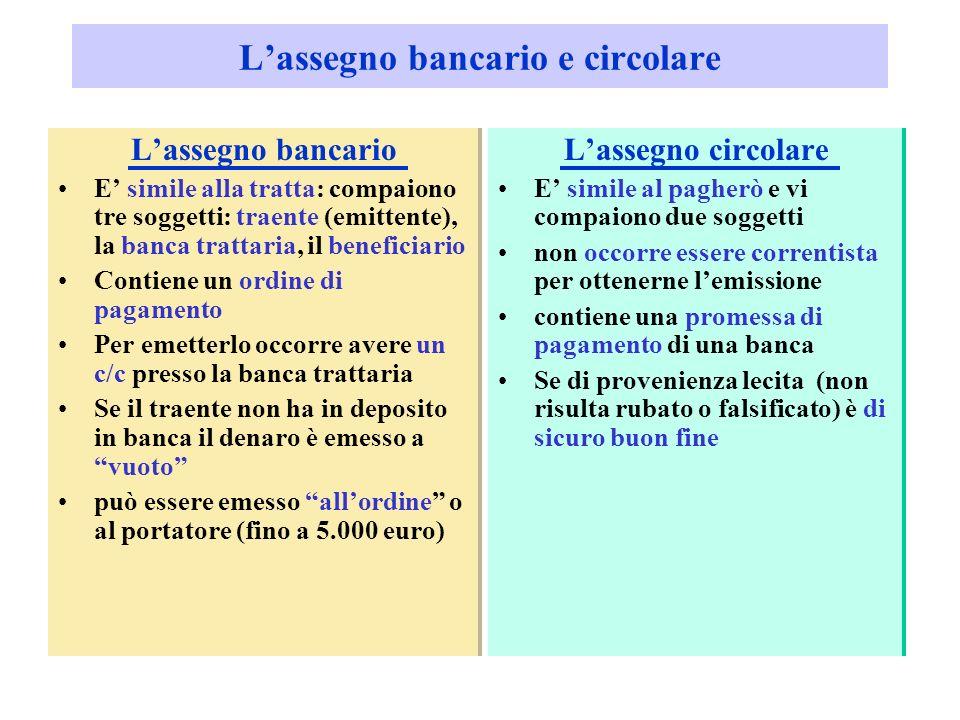 LASSEGNO CIRCOLARE Nellassegno circolare è la banca che si impegna a pagare la somma su di esso indicata Alcuni aspetti tecnici riguardanti lassegno