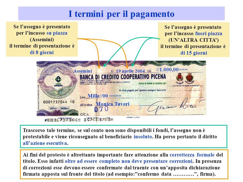 Alcuni aspetti tecnici riguardanti lassegno 3 //1.000,00=== Mille//00 ==== Monica Tuveri Assemini19 aprile 2004 Non trasferibile Tale clausola inserita sul fronte o sul retro del titolo ne interrompe la circolazione.