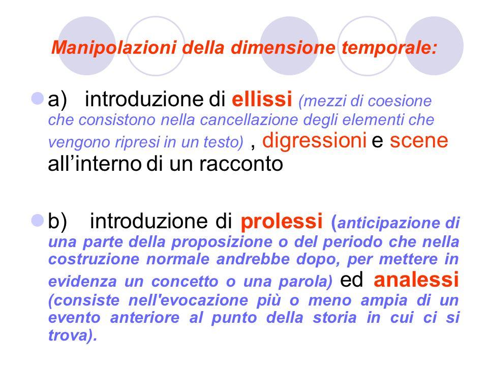 Manipolazioni della dimensione temporale: a) introduzione di ellissi (mezzi di coesione che consistono nella cancellazione degli elementi che vengono