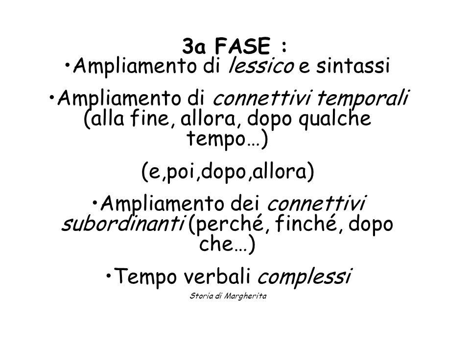 3a FASE : Ampliamento di lessico e sintassi Ampliamento di connettivi temporali (alla fine, allora, dopo qualche tempo…) (e,poi,dopo,allora) Ampliamen