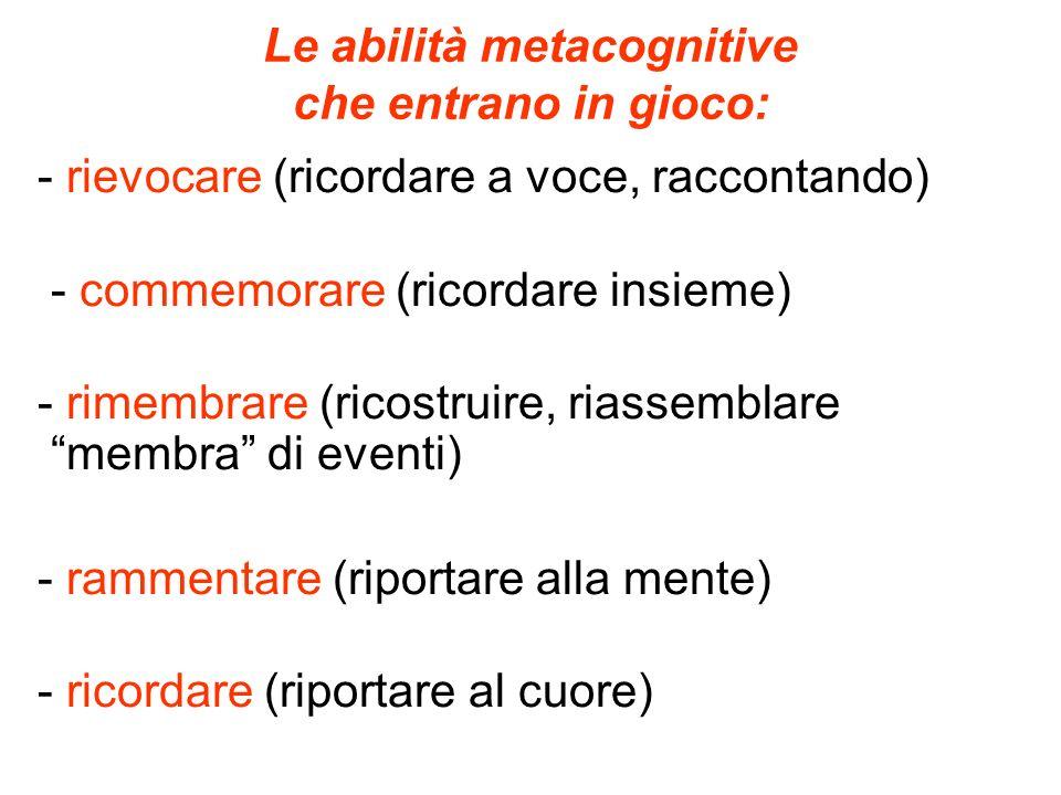 Le abilità metacognitive che entrano in gioco: - rievocare (ricordare a voce, raccontando) - commemorare (ricordare insieme) - rimembrare (ricostruire