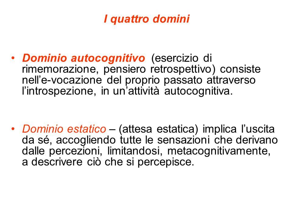 I quattro domini Dominio autocognitivo (esercizio di rimemorazione, pensiero retrospettivo) consiste nelle-vocazione del proprio passato attraverso li