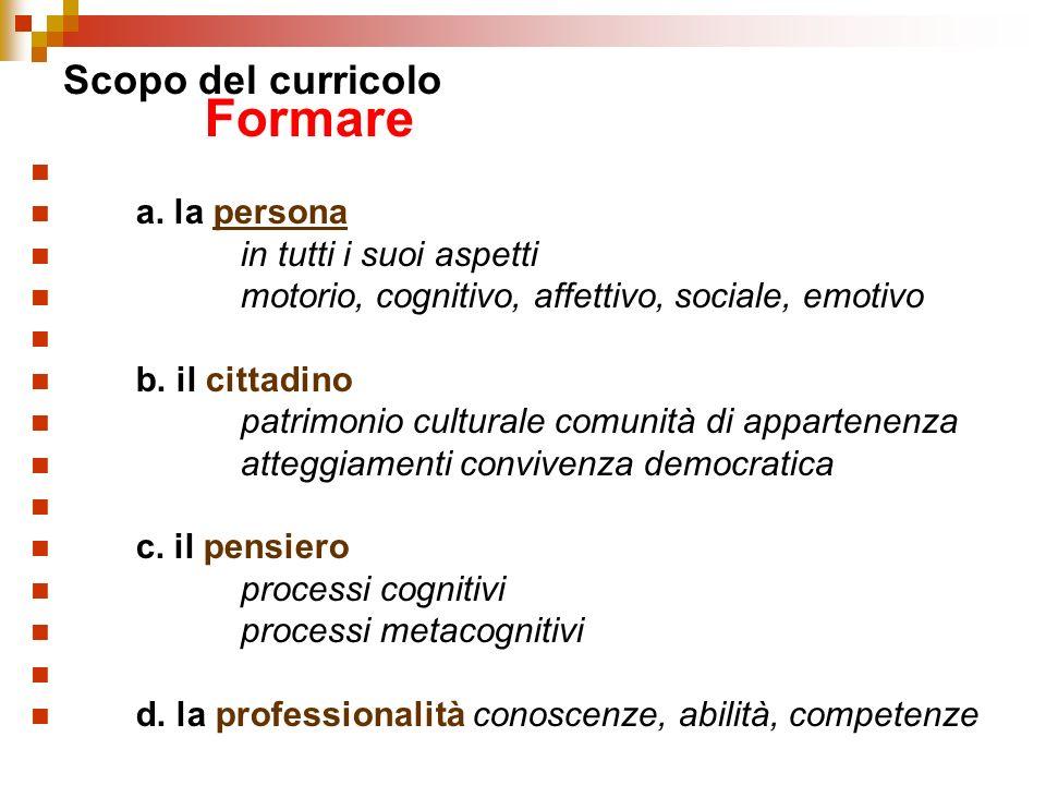 Scopo del curricolo Formare a. la persona in tutti i suoi aspetti motorio, cognitivo, affettivo, sociale, emotivo b. il cittadino patrimonio culturale