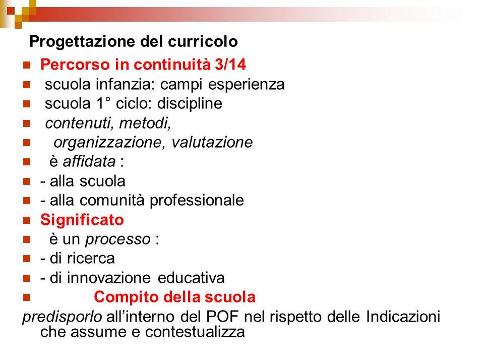 Progettazione del curricolo Percorso in continuità 3/14 scuola infanzia: campi esperienza scuola 1° ciclo: discipline contenuti, metodi, organizzazion