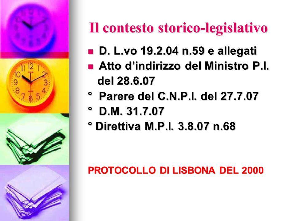 Il contesto storico-legislativo Il contesto storico-legislativo D. L.vo 19.2.04 n.59 e allegati D. L.vo 19.2.04 n.59 e allegati Atto dindirizzo del Mi