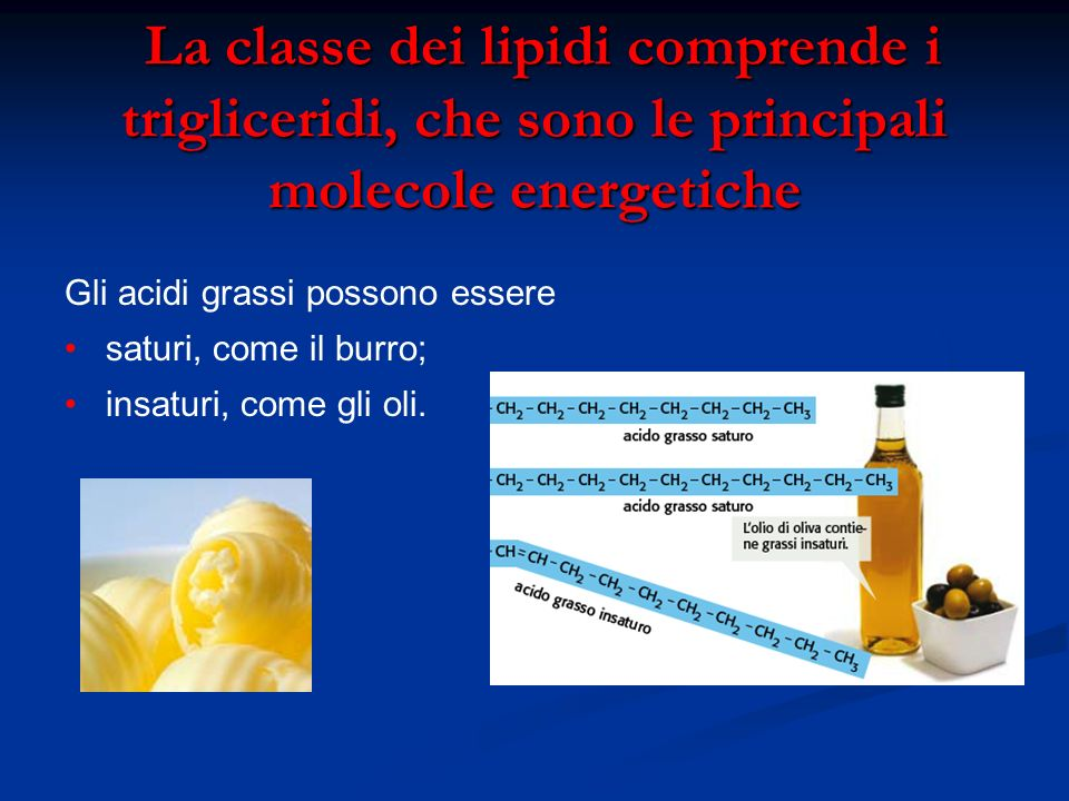 Gli acidi grassi possono essere saturi, come il burro; insaturi, come gli oli.