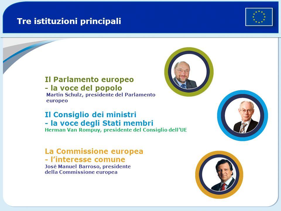 Tre istituzioni principali Il Parlamento europeo - la voce del popolo Martin Schulz, presidente del Parlamento europeo Il Consiglio dei ministri - la