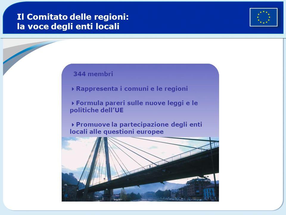Il Comitato delle regioni: la voce degli enti locali 344 membri Rappresenta i comuni e le regioni Formula pareri sulle nuove leggi e le politiche dell