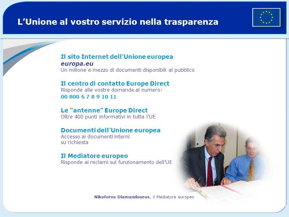 LUnione al vostro servizio nella trasparenza Il sito Internet dellUnione europea europa.eu Un milione e mezzo di documenti disponibili al pubblico Il