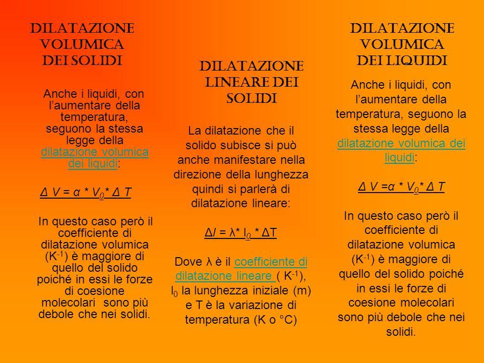 Anche i liquidi,con laumentare della temperatura, seguono la stessa legge della dilatazione volumica dei liquidi: dilatazione volumica dei liquidi Δ V =α * V 0 * Δ T In questo caso però il coefficiente di dilatazione volumica (K -1 ) è maggiore di quello del solido poiché in essi le forze di coesione molecolari sono più debole che nei solidi.