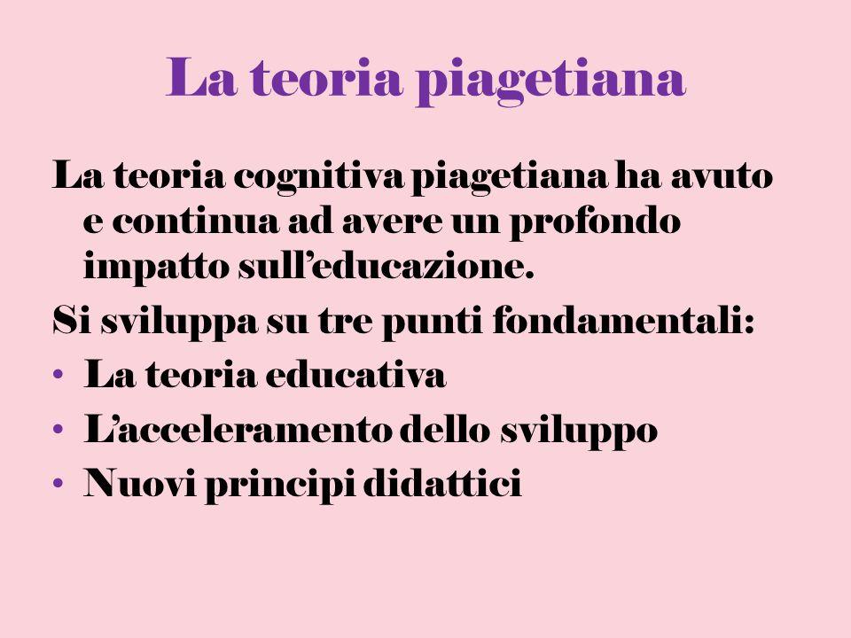 La teoria piagetiana La teoria cognitiva piagetiana ha avuto e continua ad avere un profondo impatto sulleducazione. Si sviluppa su tre punti fondamen