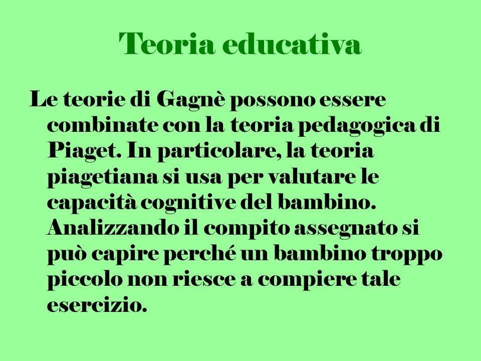 Teoria educativa Le teorie di Gagnè possono essere combinate con la teoria pedagogica di Piaget. In particolare, la teoria piagetiana si usa per valut