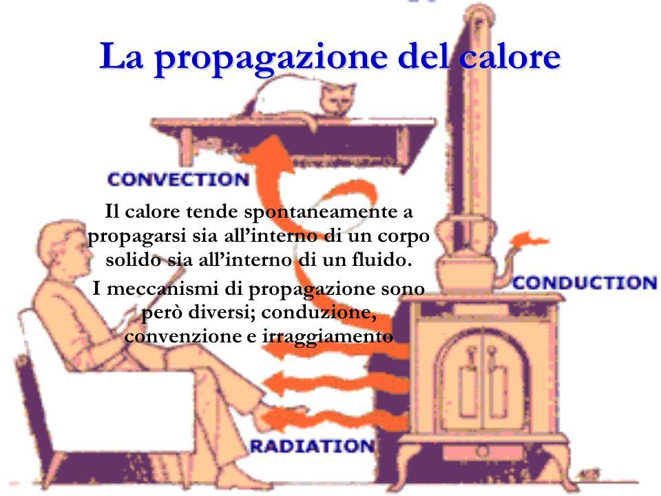 La propagazione del calore Il calore tende spontaneamente a propagarsi sia allinterno di un corpo solido sia allinterno di un fluido.