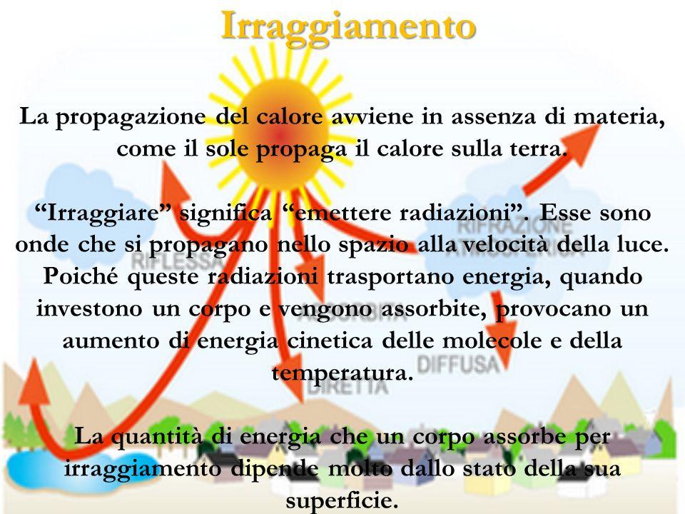 Irraggiamento Irraggiamento La propagazione del calore avviene in assenza di materia, come il sole propaga il calore sulla terra.