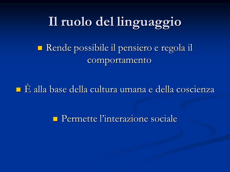Il ruolo del linguaggio Rende possibile il pensiero e regola il comportamento Rende possibile il pensiero e regola il comportamento È alla base della cultura umana e della coscienza È alla base della cultura umana e della coscienza Permette linterazione sociale Permette linterazione sociale